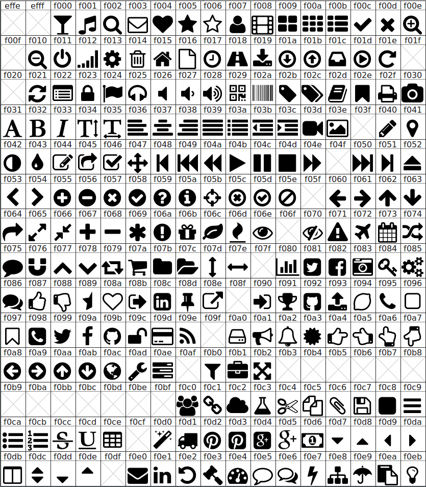 GitHub - ryanoasis/nerd-fonts: Collection of over 20 patched fonts